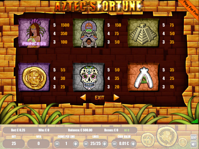 Aztec Slots – Play the Best Aztec Themed Games Free Online
