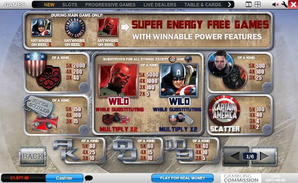 The Best Marvel Comics Online Slot Games Newcasinosites