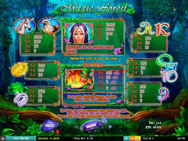 Игровые автоматы Вулкан играть онлайн в бесплатном зале