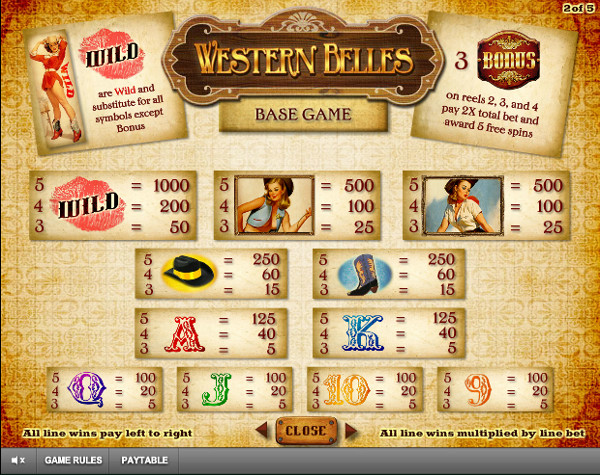 western belles payout