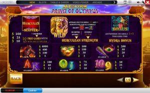Age of Gods Slot Symbols