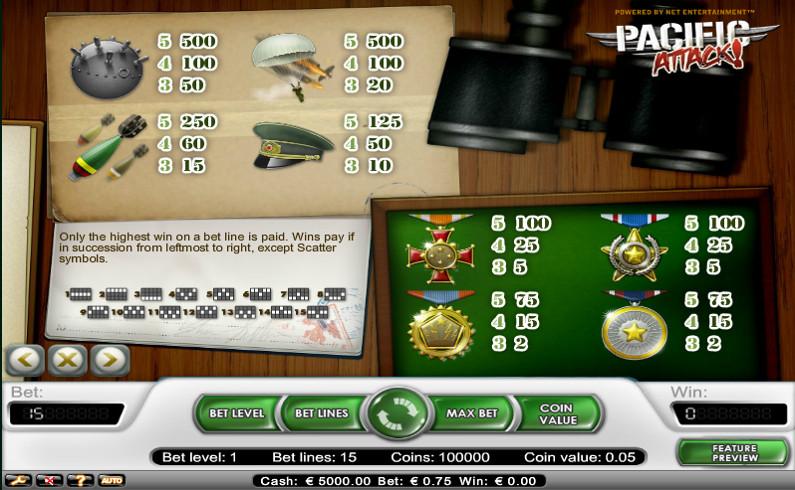 The Best World War 2 Online Slot Games | NewCasinoSites org