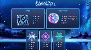 Snowflakes Slot Review Symbols