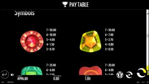 Well of Wonders Slot Review Symbols
