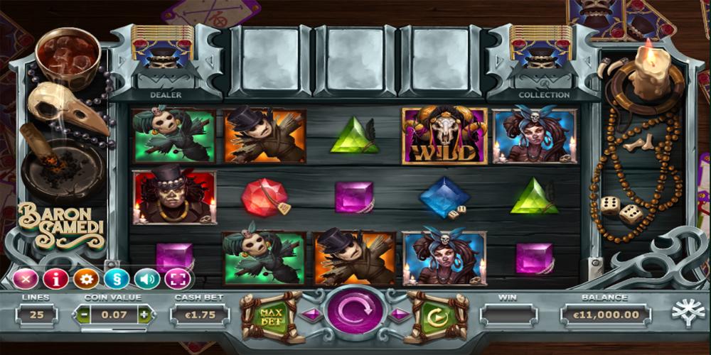 Baron Samedi Slot Playtable