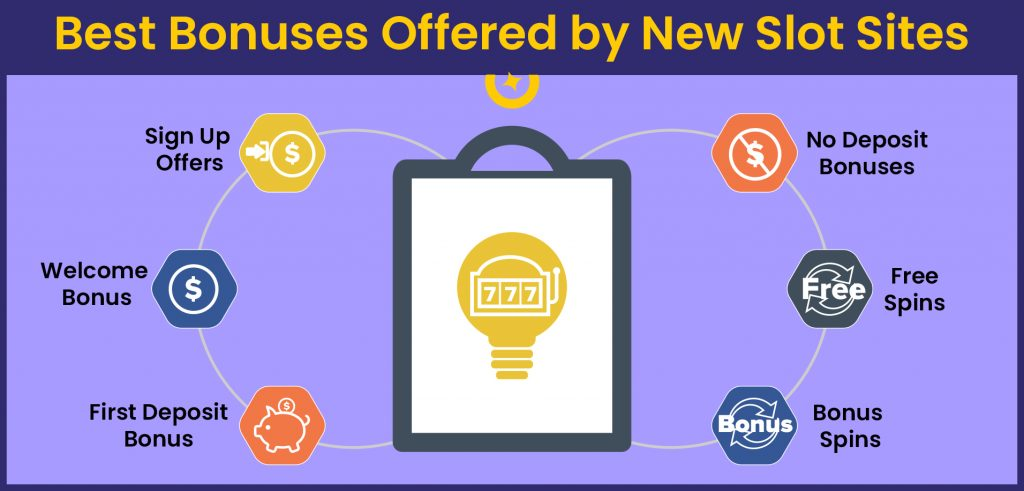 Features of the Best Bonuses Offered by New Slot Sites