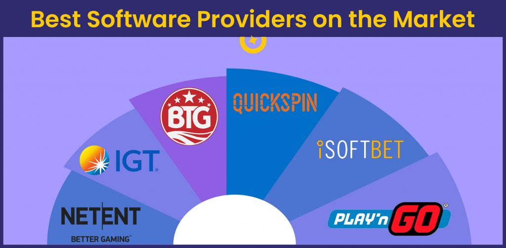 Best Software Providers on the Market